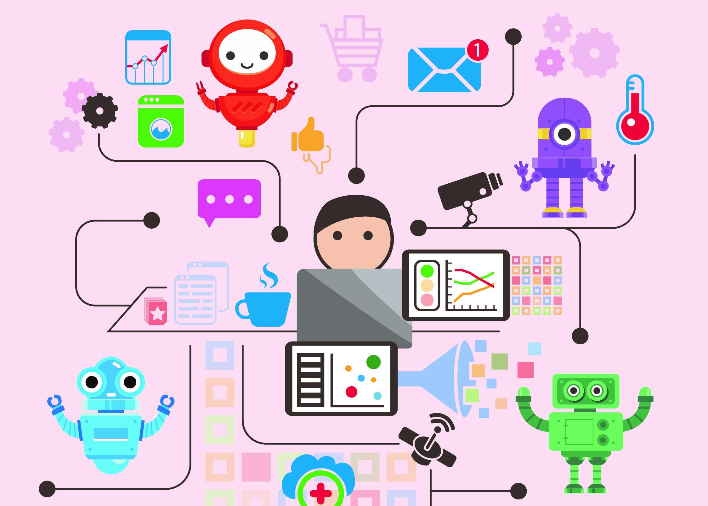 受保護的內容: 學AI真簡單V 玩轉AIoT智慧物聯網